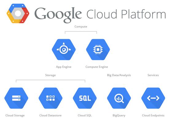 google-cloudicons