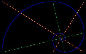spiraleaurea